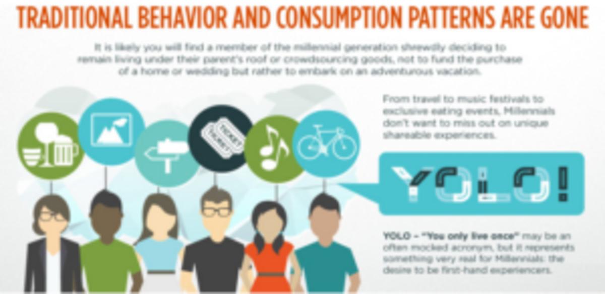 Millennial consumer illustration