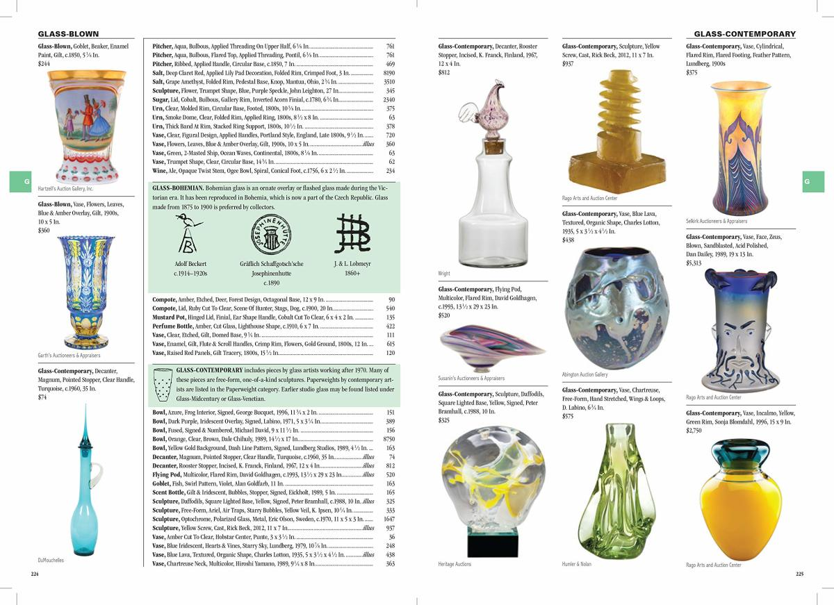 An inside page spread from Kovels' Antiques & Collectibles 2020